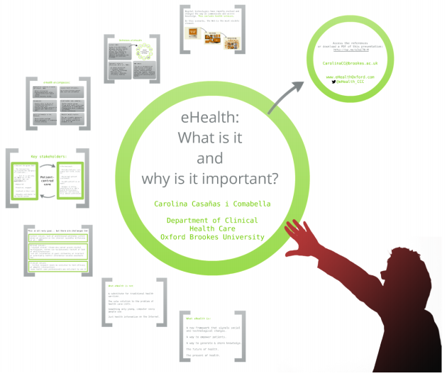eHealth: What is it and Why is it important