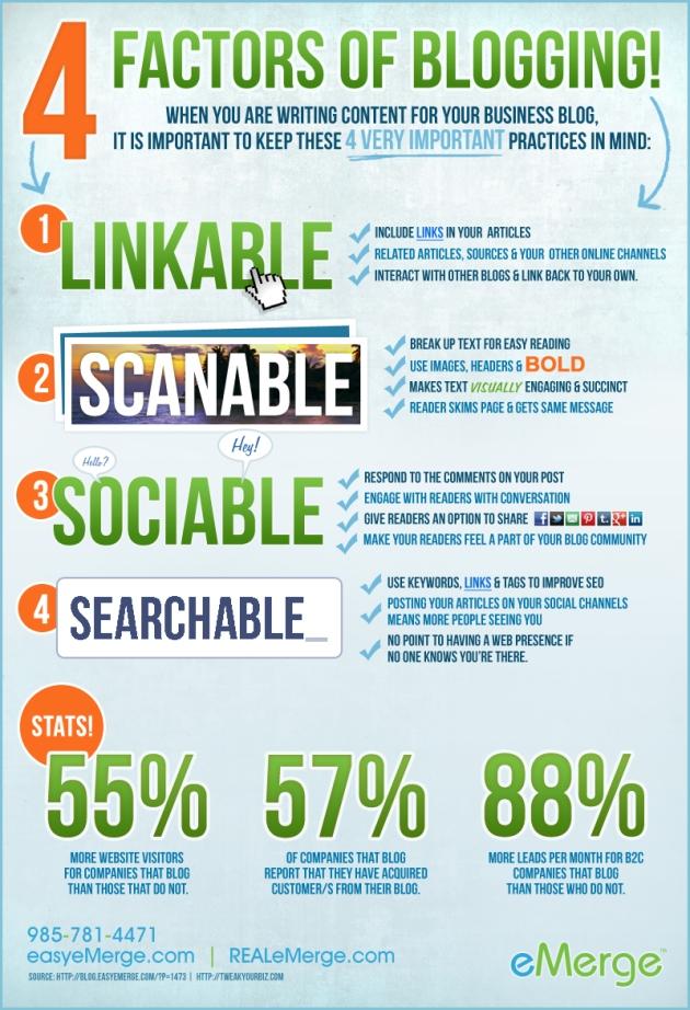 four-4-factors-of-blogging